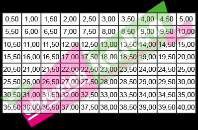 Tabelle-Version-356451627f166c